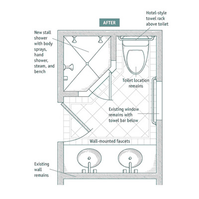 Measuring Bathroom For Toilet