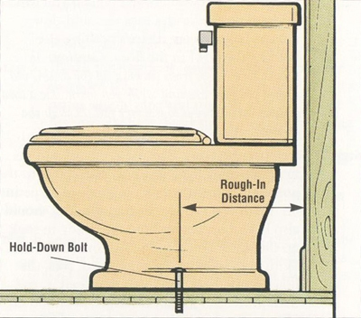 10 inch rough in toilets reviews unbiased guide 2018 for Rough in plumbing for toilet