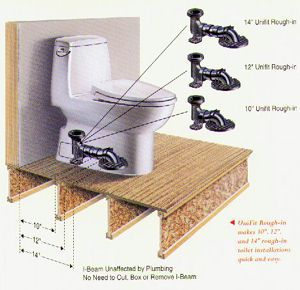 10-inch rough-in toilet